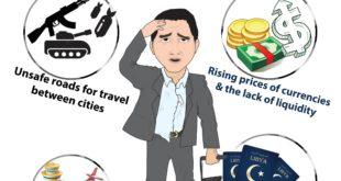 مشاكل السفر والتنقل في ليبيا
